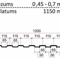 Profils C-8 ZN 0.5