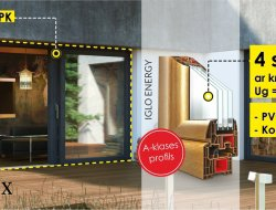 Пассивные окна для частных дом