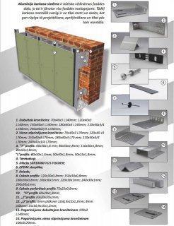 Alumīnija apakškonstrukcija ve