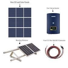 Saules elektrostacija 1,5 KWp