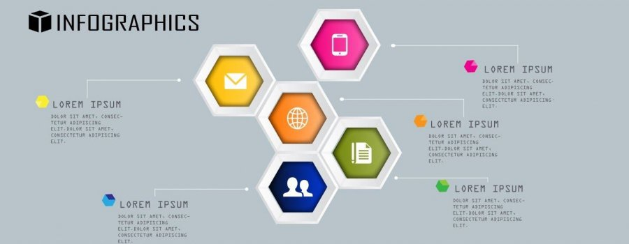Infrografika: tendences no reklāmas pasaules un to veicināšana.